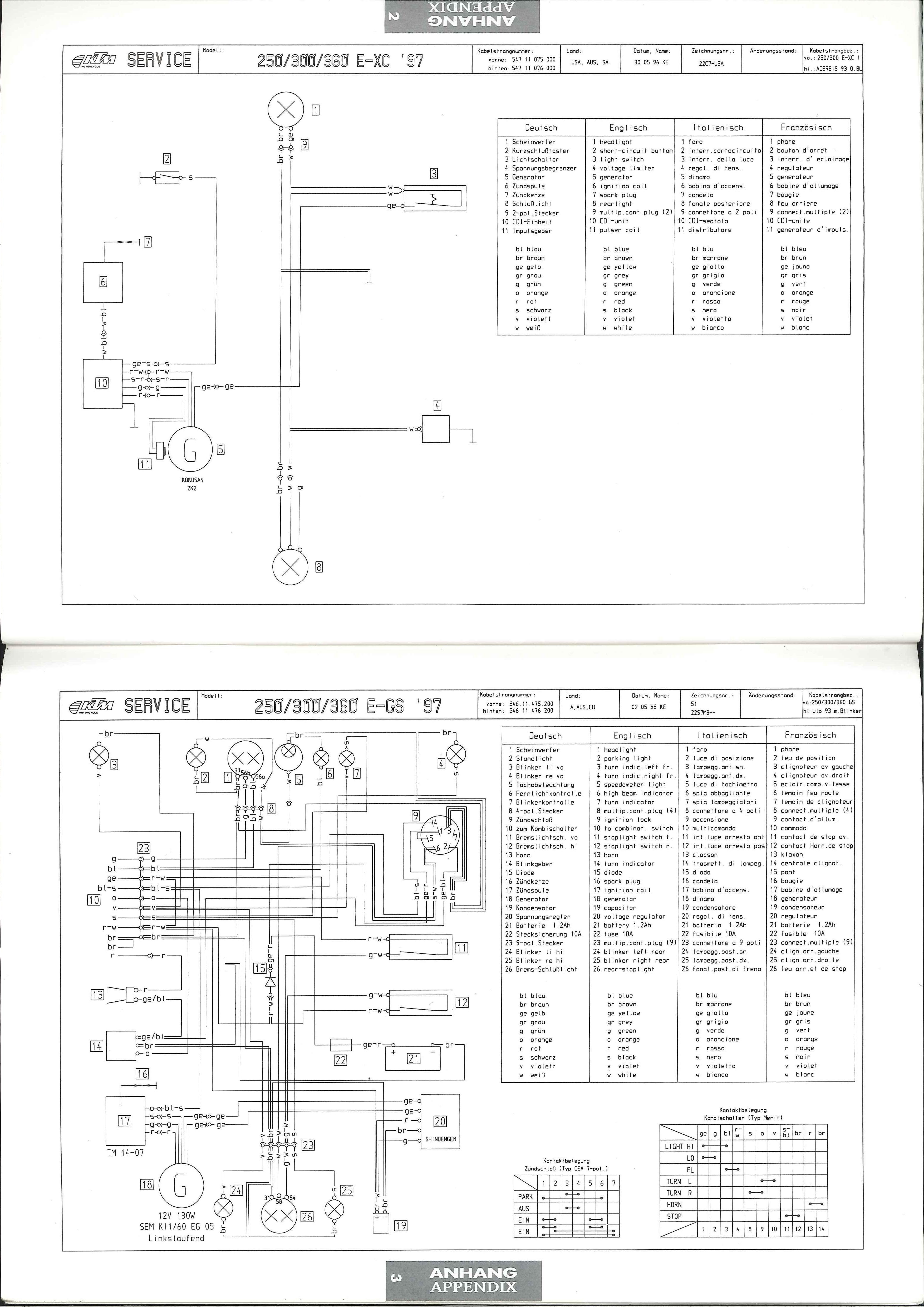 Großzügig Freies F250 Schaltplan Bilder - Elektrische Schaltplan ...